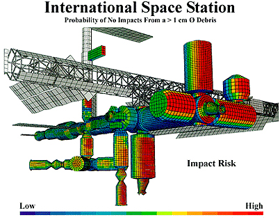 Impact risk on parts of ISS